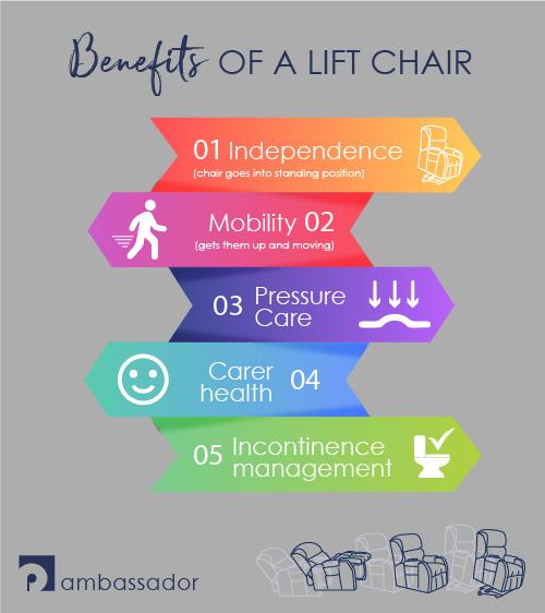 Ambassador Lift Chairs- Benefits